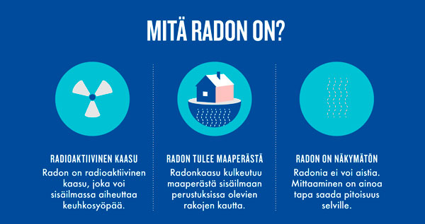 Mitä radon on?