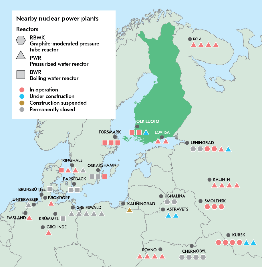 Nuclear power plants in operation near the Finnish borders include four reactors in Sosnovyi Bor, four reactors in Kola, and three reactors in Forsmark, Sweden.